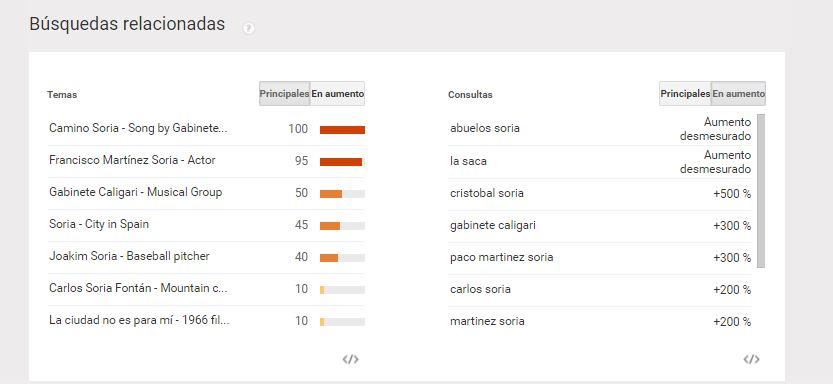 Grafico_busquedas_youtube
