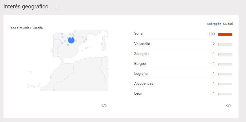 Grafico_geografia_ciudades